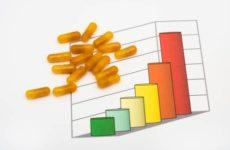 В августе цены на препараты из списка ЖНВЛП выросли на 0,1%