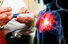 Профилактические препараты снижают риск инфаркта у диабетиков