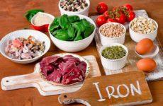 Зачем организму нужно железо?